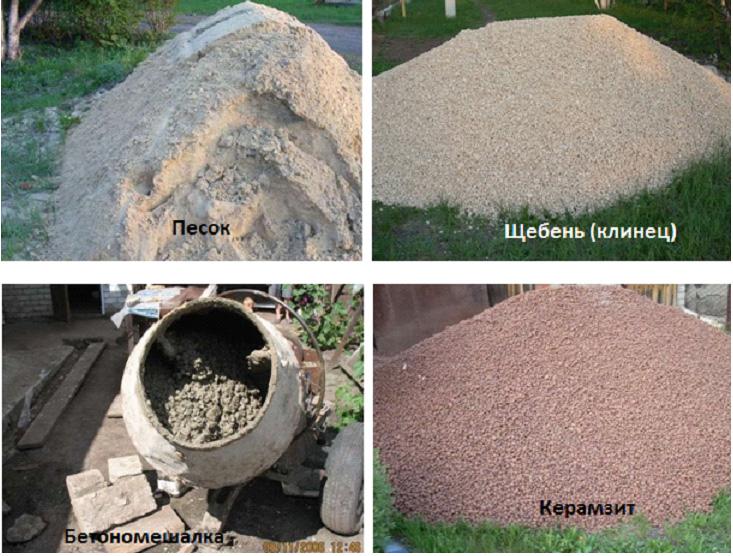 Керамзитобетона для пола цементный раствор 75 сертификат
