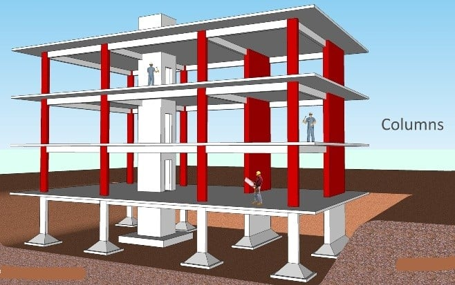 Concrete Structures - Compression - Members Columns
